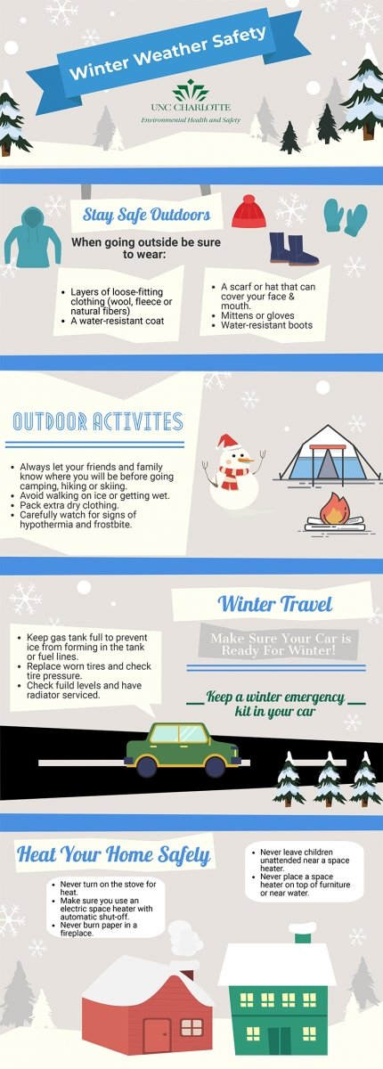 Stay Safe Outdoors: When going outside be sure to wear: layers of loose-fitting clothing (wool, fleece or natural fibers); A water resistent coat; a scarf or hat that can cover your face & mouth; Mittens or gloves; Water resistant boots; Outdoor Activities: Always let your friends and family know where you will be before going camping, hiking, or skiing; Avoid Walking on ice or getting wet; Pack extra dry clothing; Carefully watch for signs of hypothermia and frostbite; Winter Travel: Keep gas tank full to prevent ice from forming in the tank or fuel lines; Replace worn tires and check tire pressure; Check fluid levels and have radiator servcied; Heat your home safely: Never turn on the stove for heat; Make sure you use an electric space heater with automatic shut-off; Never burn paper in a fireplace; Never leave children unattended near a space heater; Never place a space heater on top of furniture or near water.